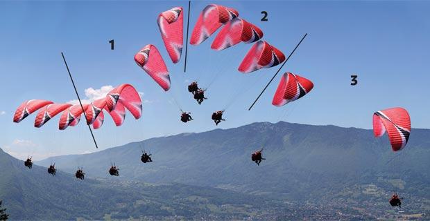 Pilotaje activo, el ala sobre tu vertical!