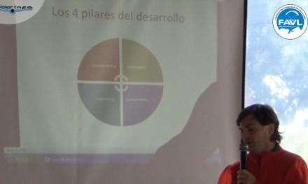 Los cuatro pilares del desarrollo de un piloto de parapente.